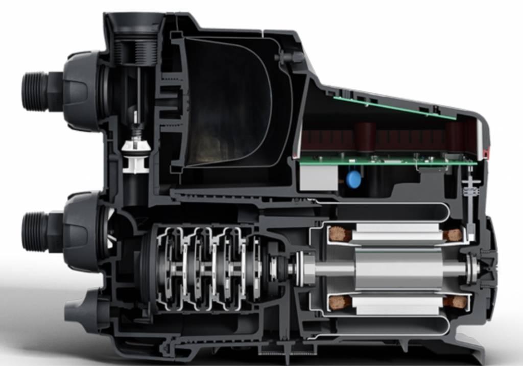 Grundfos SCALA2 hydrofoorpomp met voordrukbeveiliging incl, aansluitset