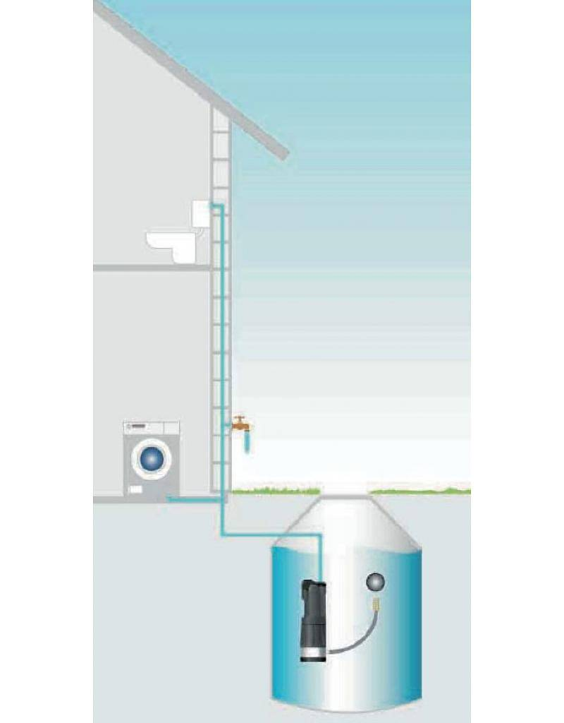 DAB Divertron 1000 M onderwaterhydrofoor