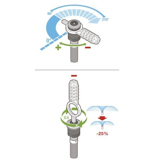 Hunter MP3000 rotator nozzle - blauw 90 graden - 210 graden
