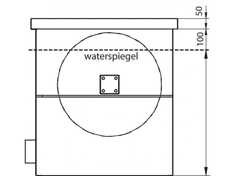 AquaForte trommelfilter besturingskast VDE