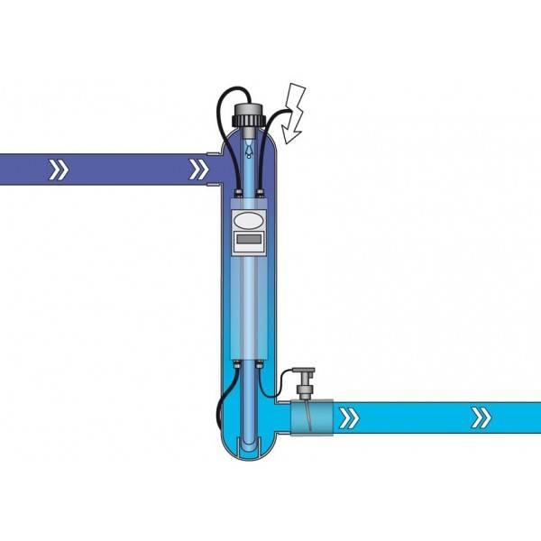 Blue Lagoon UV-C Pro kWartsglas voor 75 / 130W